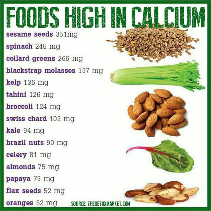 0a314d9070f41f03cf93cd31b8873396--healthy-tips-healthy-foods