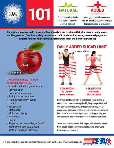 450x582xsugar-infographic.jpg.pagespeed.ic.rr2y9S5iJV
